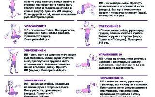 Кружится голова при беременности: причины
