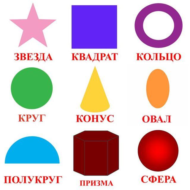Геометрические фигуры и их названия для детей: рисунки и картинки для малышей