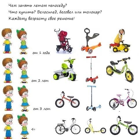 Как выбрать велосипед ребенку 7 лет