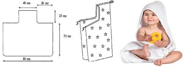 Размеры детских пеленок для новорожденных